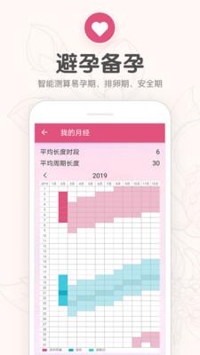 月经期提醒日历app安卓最新版