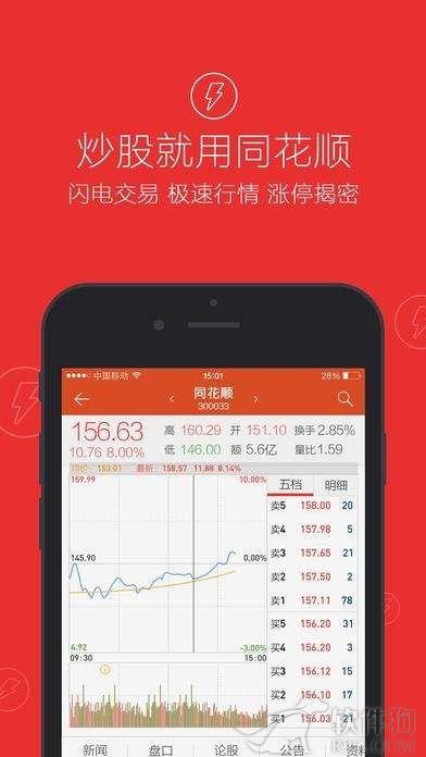 同花顺手机版在线股票交易平台