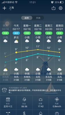 天气预报王app最新版本下载