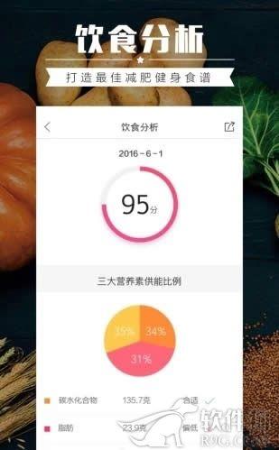薄荷营养师app最新版下载